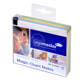 Magic Chart Notes